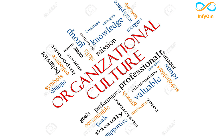 """Company Culture:""""It's the backbone of any Successful Organisation"""""""
